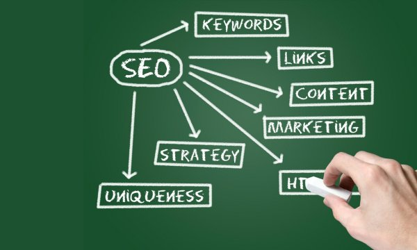 Image result for SEO Training Courses